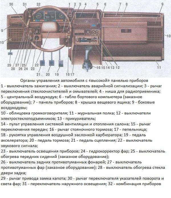 Схема панели приборов ВАЗ 2109
